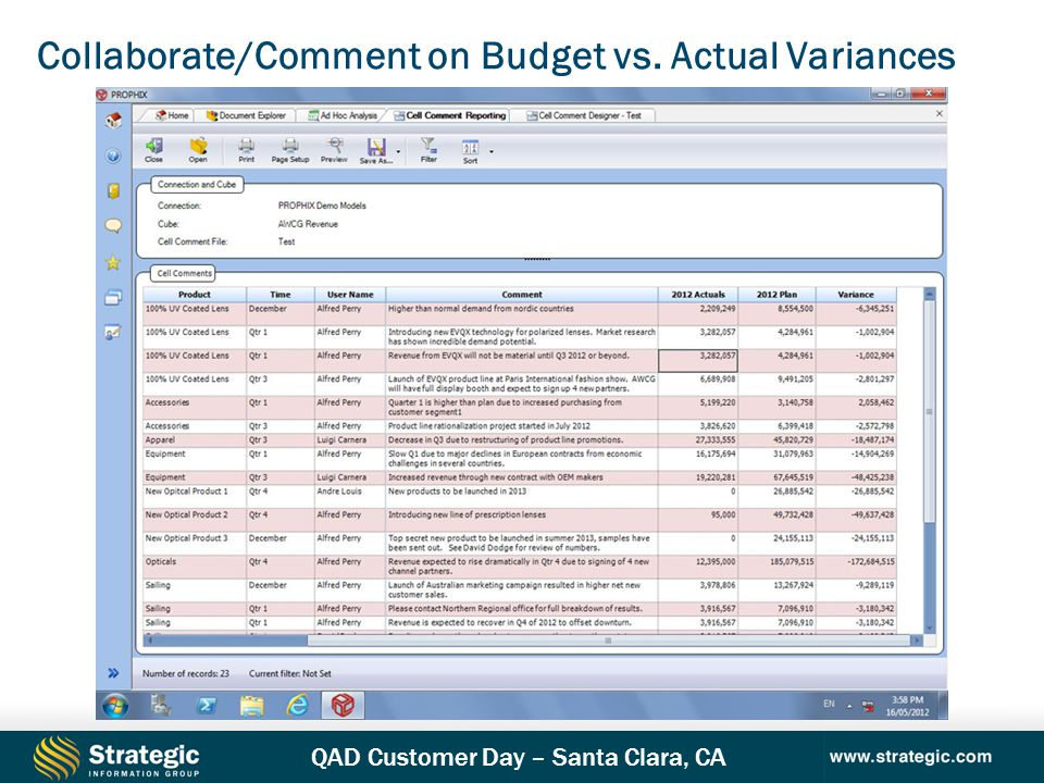Collaborate/Comment on Budget vs. Actual Variances
