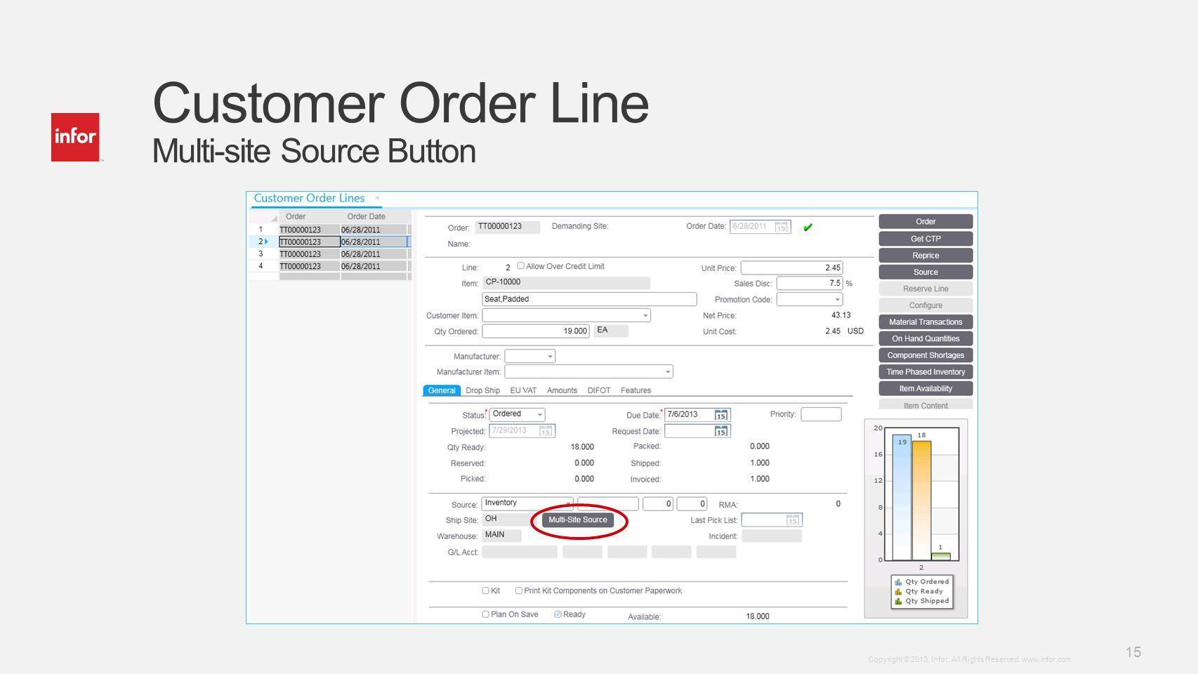 Customer Order Line Multi-site Source Button