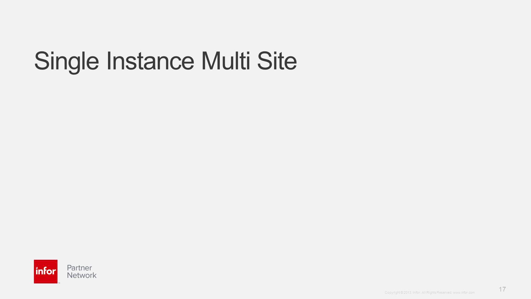 Single Instance Multi Site