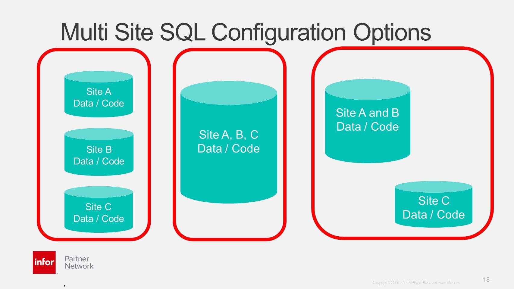 Multi Site SQL Configuration Options