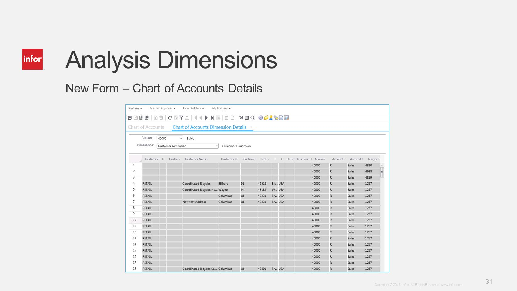 Analysis Dimensions New Form – Chart of Accounts Details