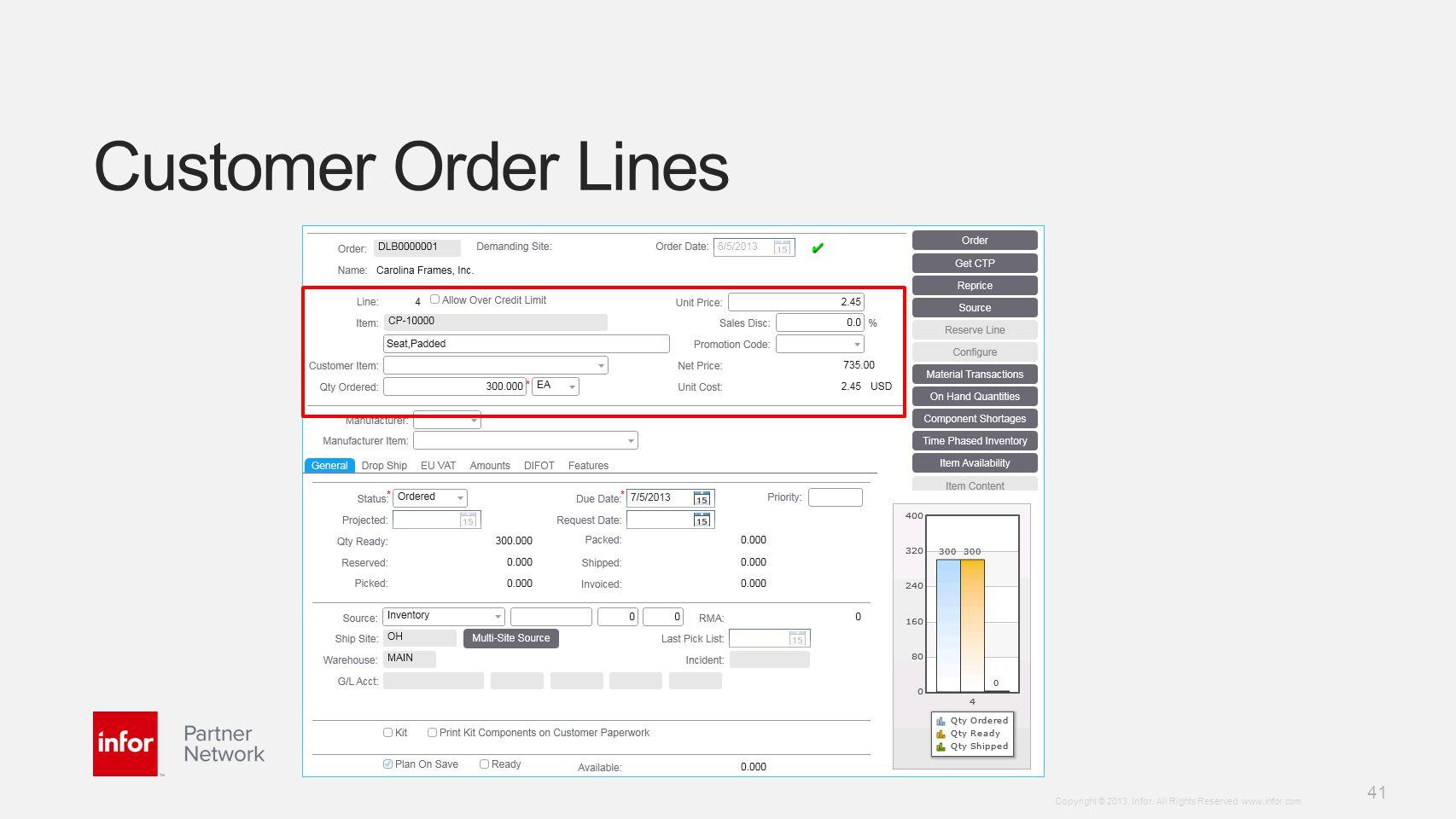 Customer Order Lines