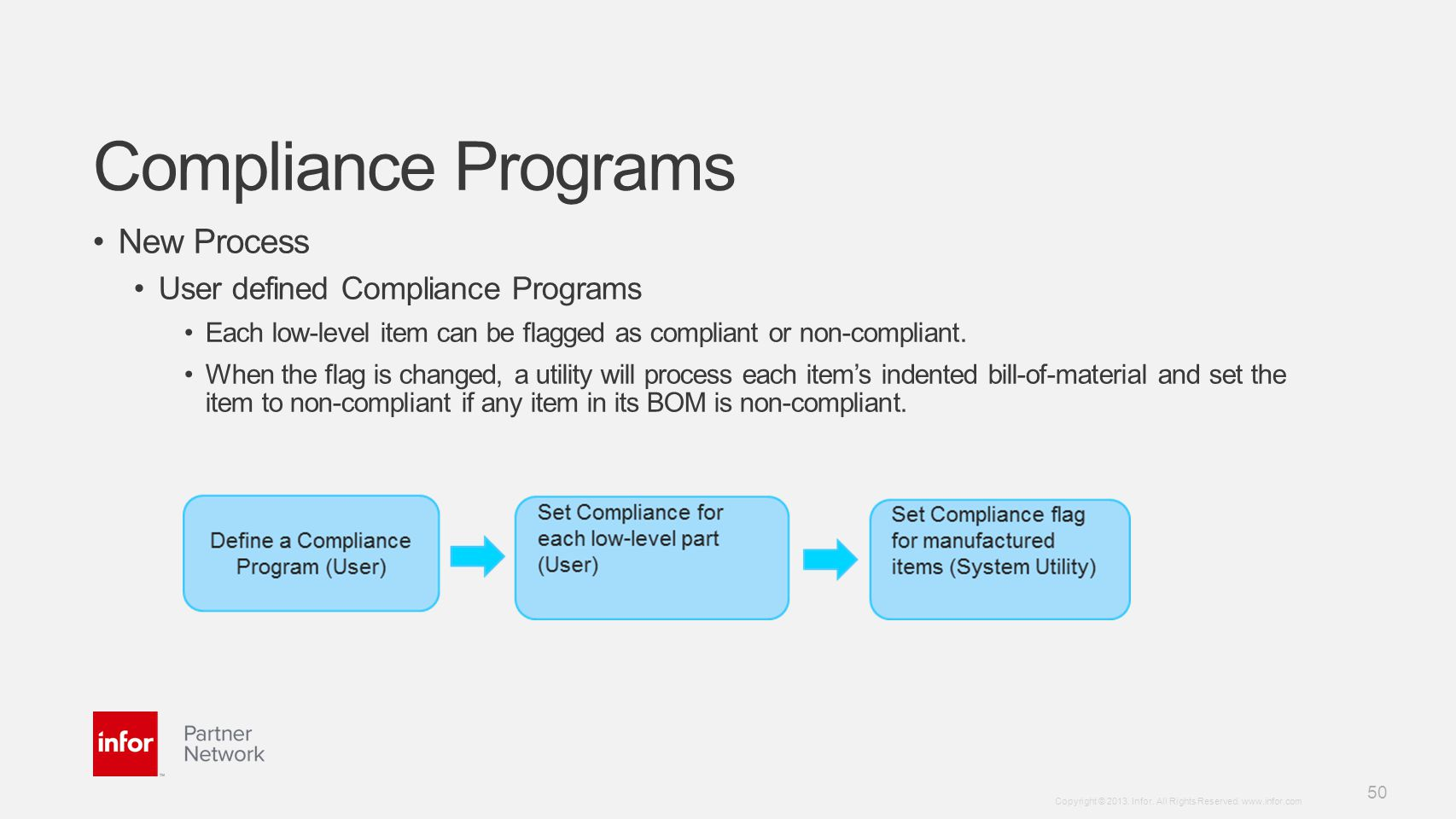 Compliance Programs New Process User defined Compliance Programs