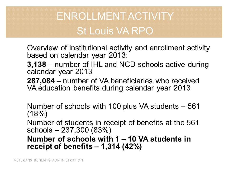 ENROLLMENT ACTIVITY St Louis VA RPO