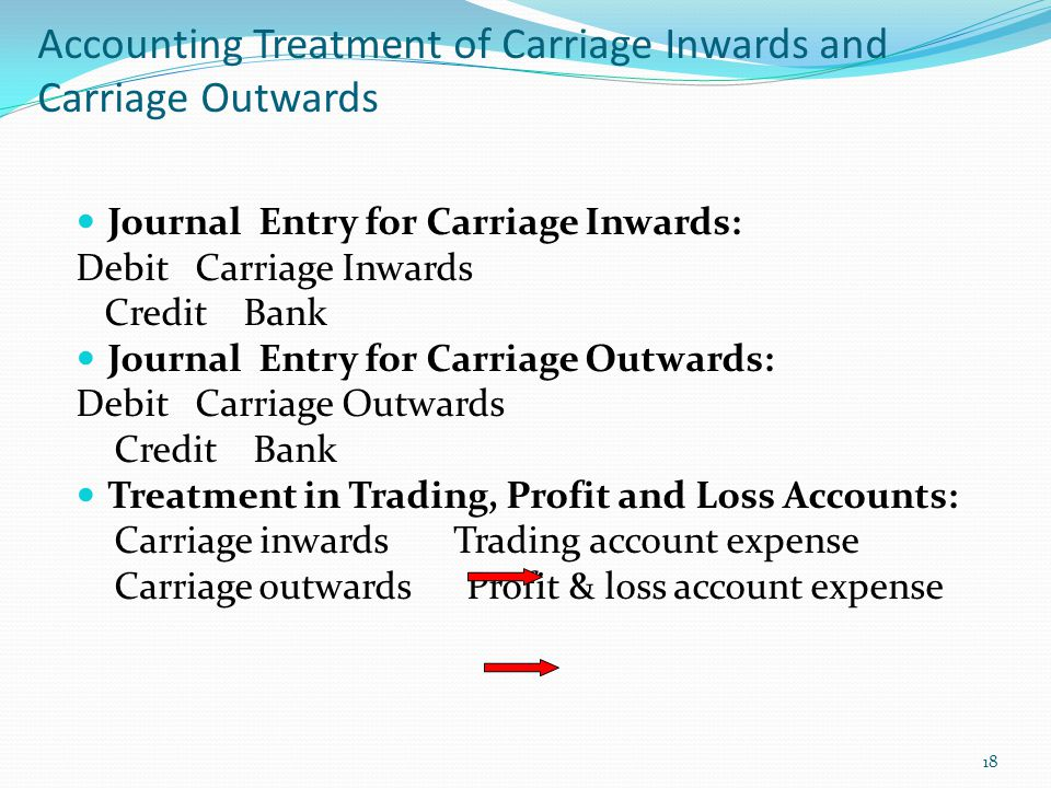 Accounting Treatment of Carriage Inwards and Carriage Outwards