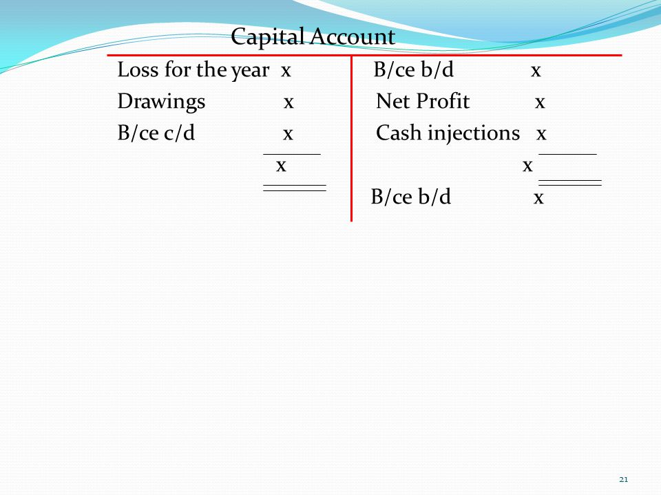 Capital Account Loss for the year x B/ce b/d x Drawings x Net Profit x