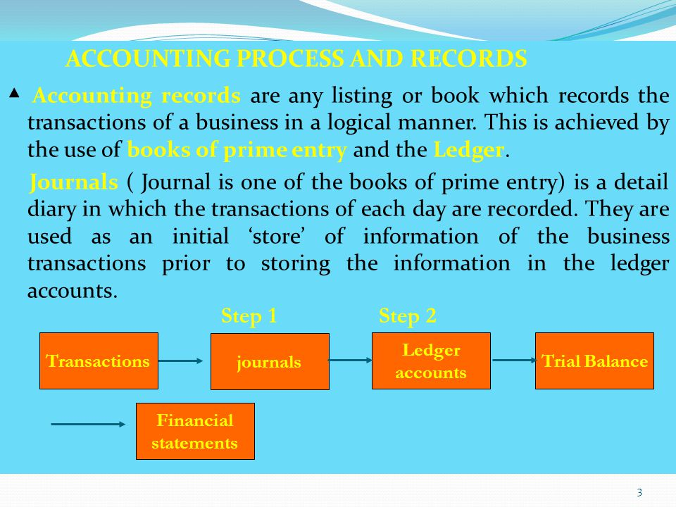 ACCOUNTING PROCESS AND RECORDS