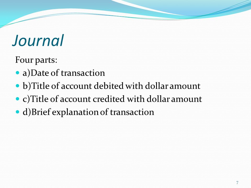 Journal Four parts: a)Date of transaction