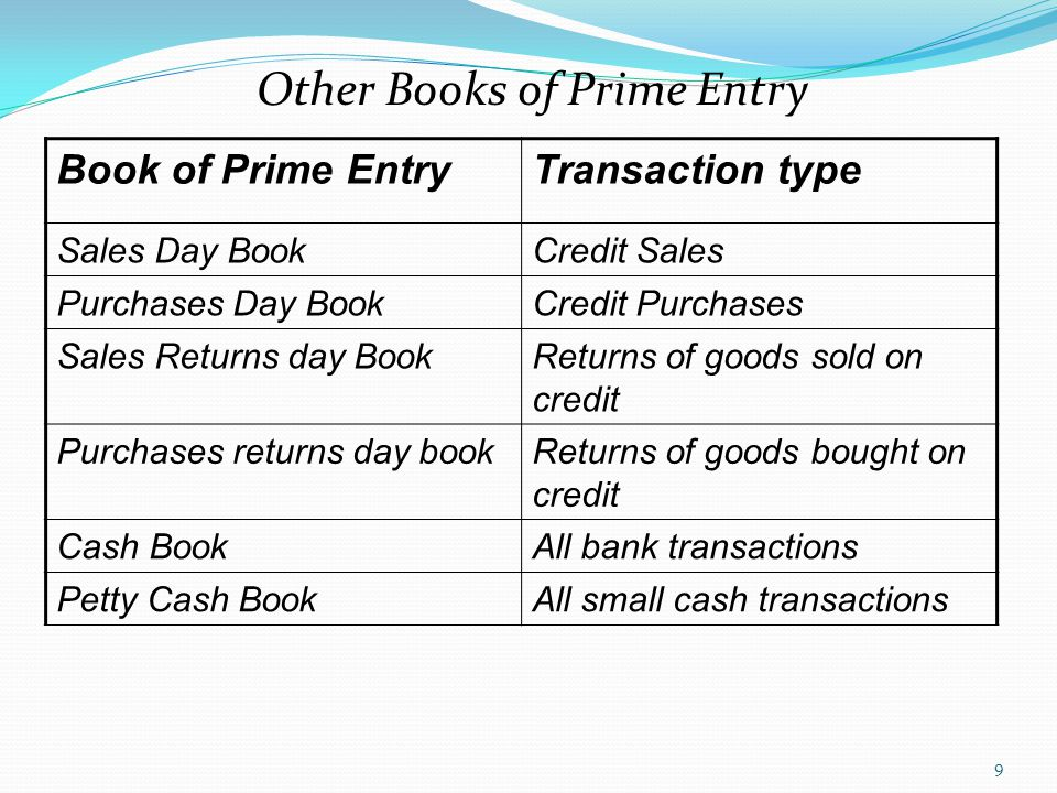 Other Books of Prime Entry