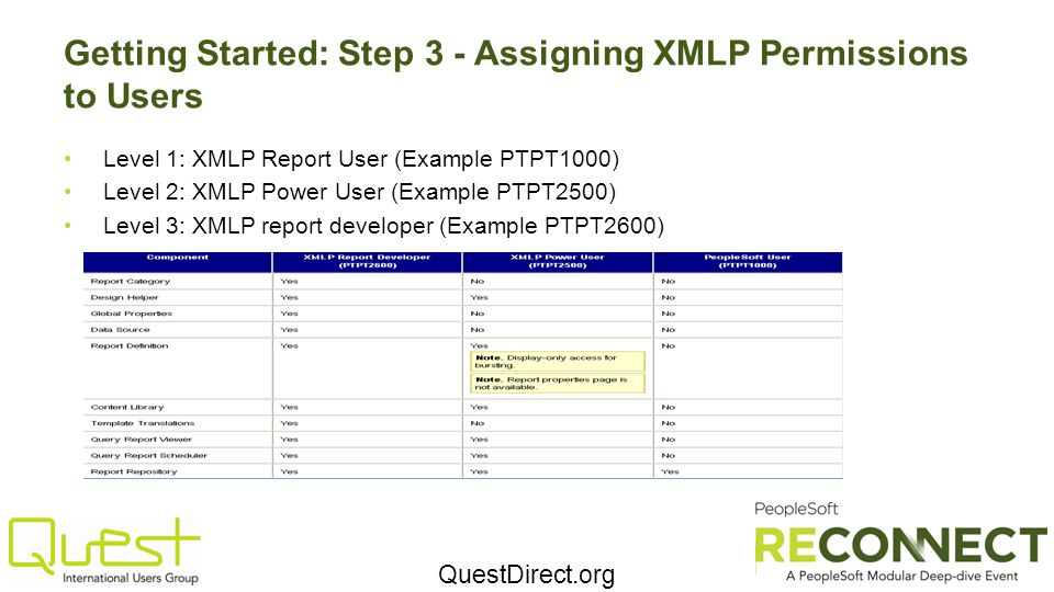 Getting Started: Step 3 - Assigning XMLP Permissions to Users