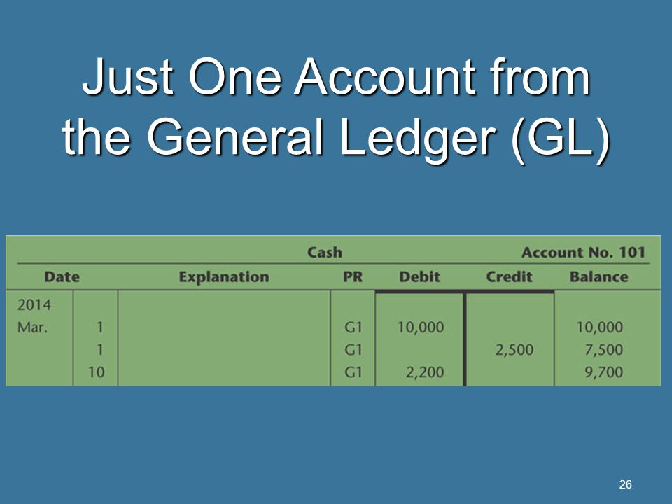 Just One Account from the General Ledger (GL)