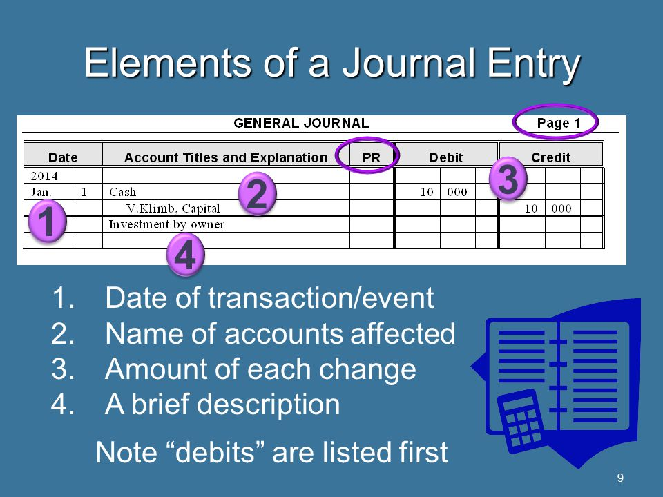 dating journal entries For those times when you're not sure what to write about in your journal, you need journal prompts  below you'll find 119 journal prompts for your journal jar.