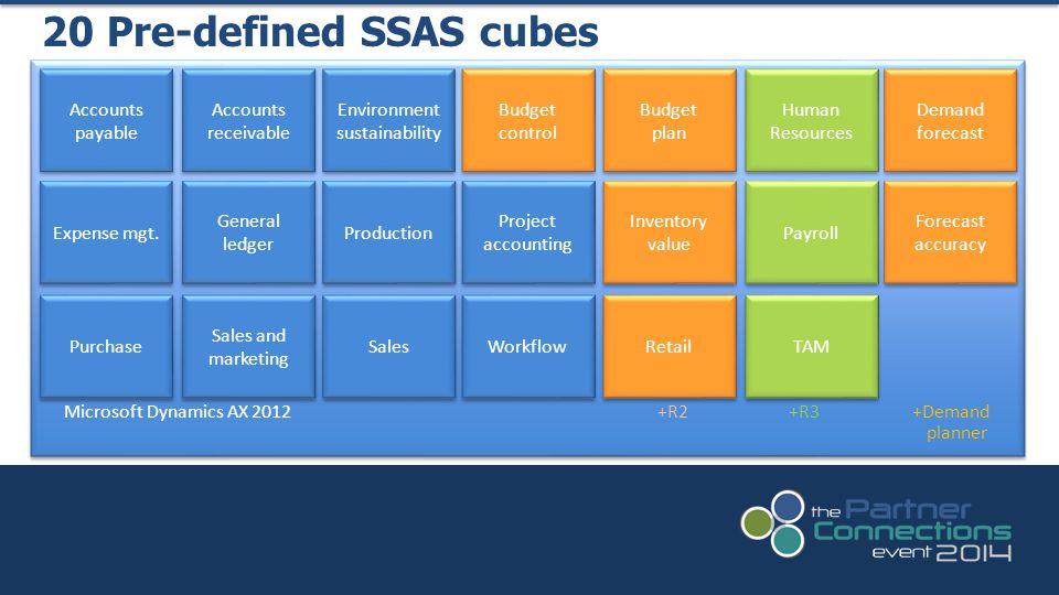 20 Pre-defined SSAS cubes