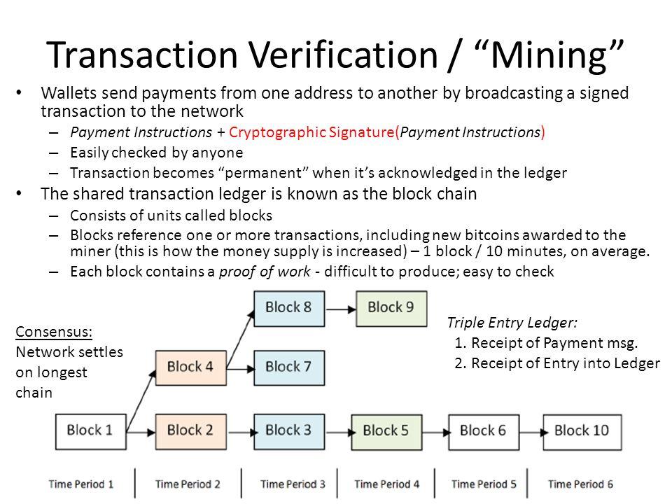 Transaction Verification / Mining