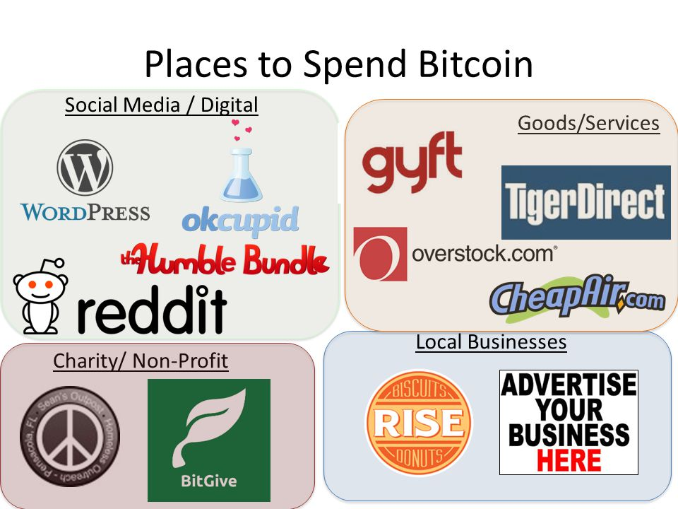 Places to Spend Bitcoin