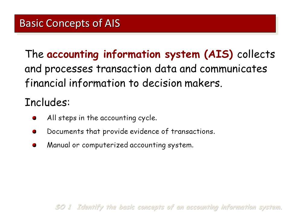 Basic Concepts of AIS