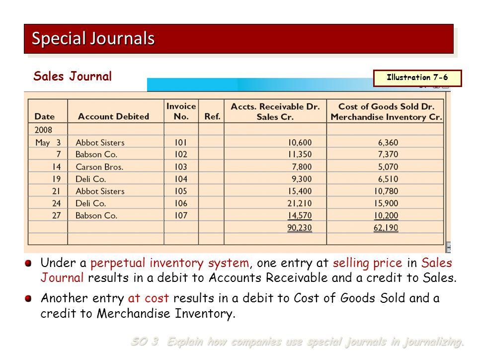 Special Journals Sales Journal. Illustration 7-6.