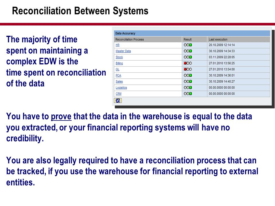 Reconciliation Between Systems