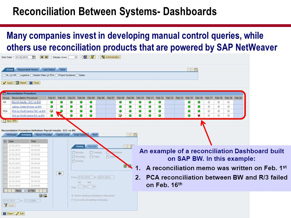 Reconciliation Between Systems- Dashboards