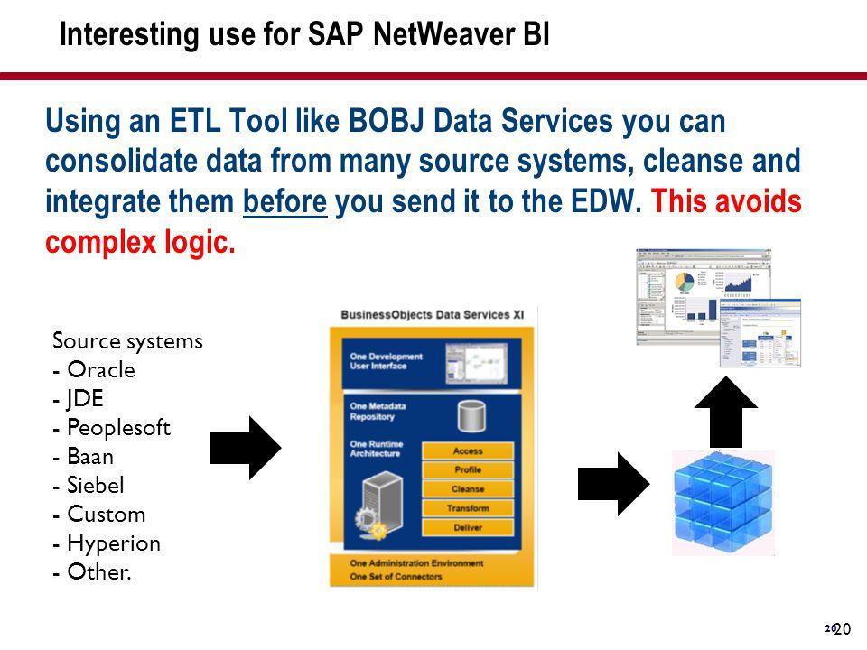 Interesting use for SAP NetWeaver BI
