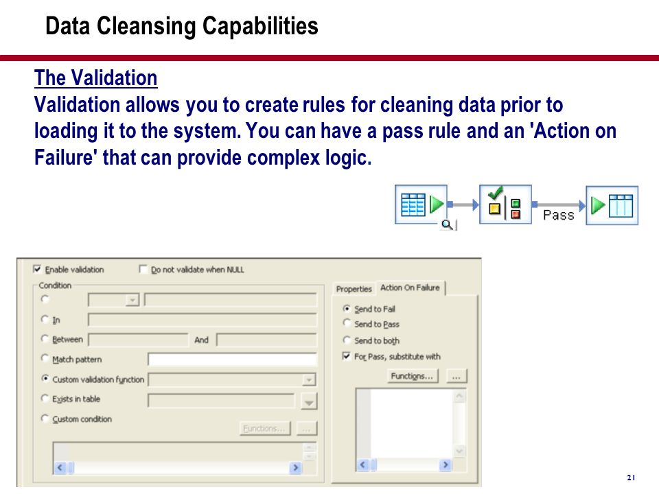Data Cleansing Capabilities