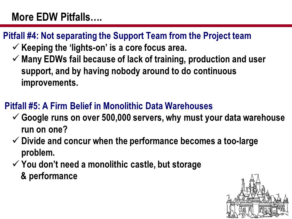 More EDW Pitfalls…. Pitfall #4: Not separating the Support Team from the Project team. Keeping the 'lights-on' is a core focus area.