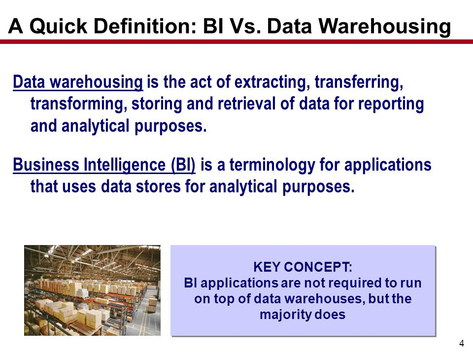 A Quick Definition: BI Vs. Data Warehousing