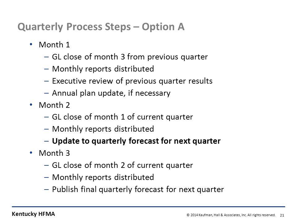 Quarterly Process Steps – Option B