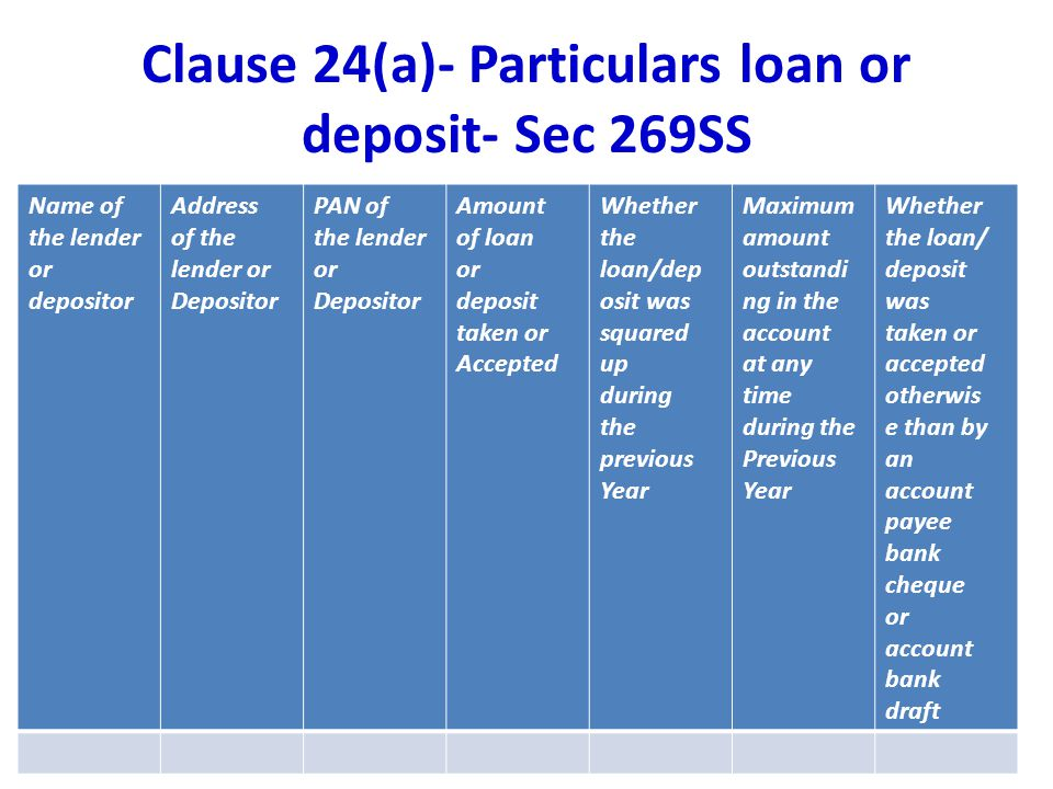 Clause 24(a)- Particulars loan or deposit- Sec 269SS