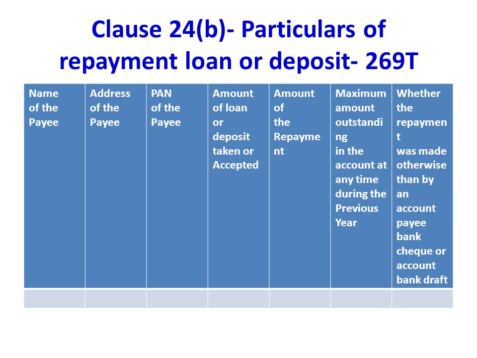 Clause 24(b)- Particulars of repayment loan or deposit- 269T