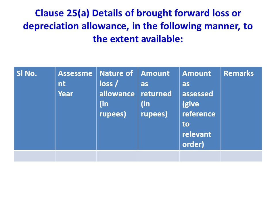 Clause 25(a) Details of brought forward loss or depreciation allowance, in the following manner, to the extent available: