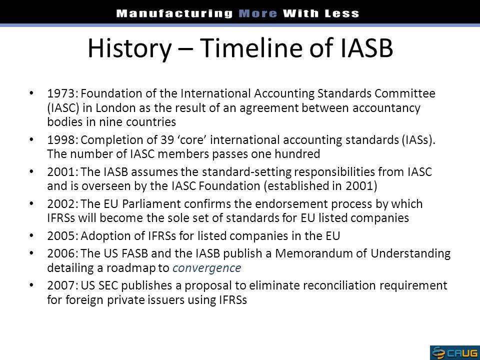 History – Timeline of IASB