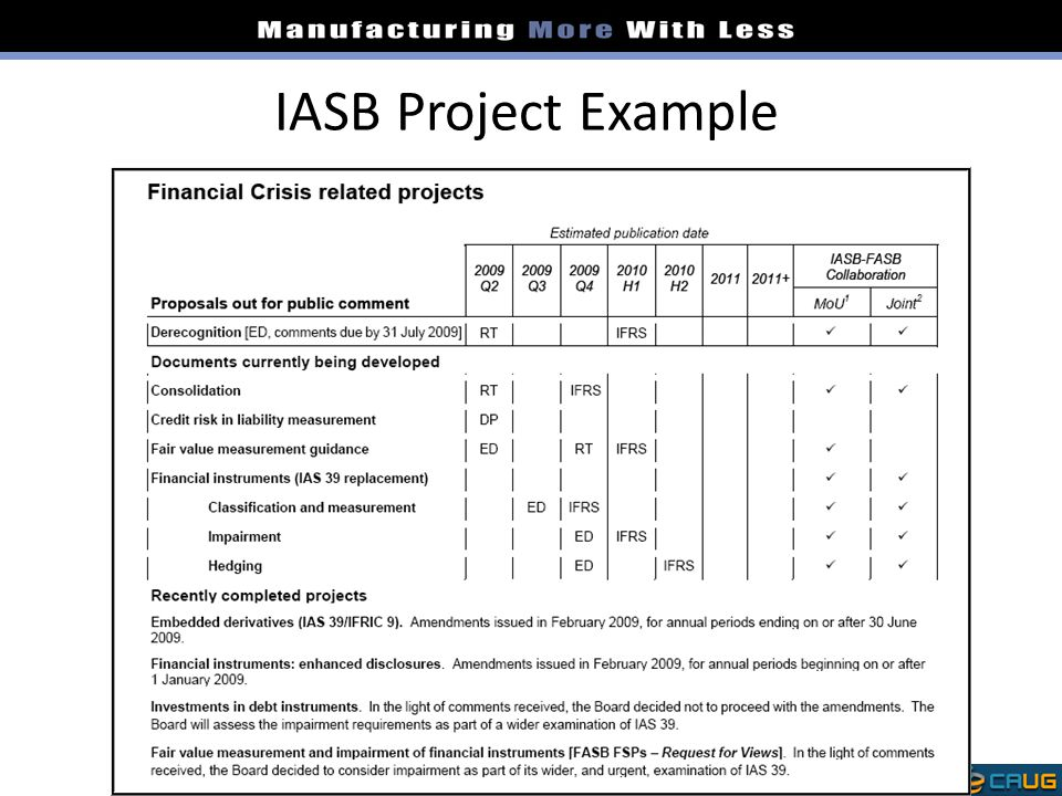 IASB Project Example