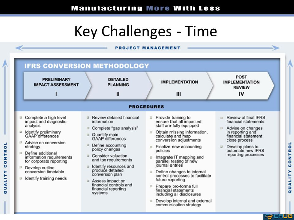 Key Challenges - Time