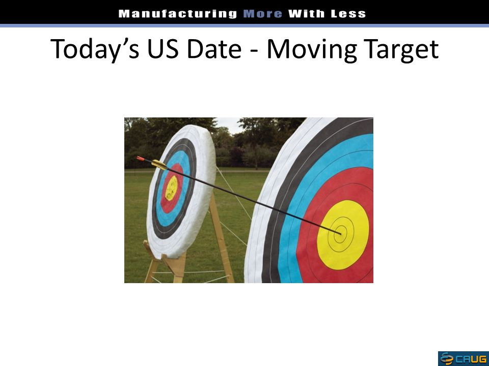 Today's US Date - Moving Target