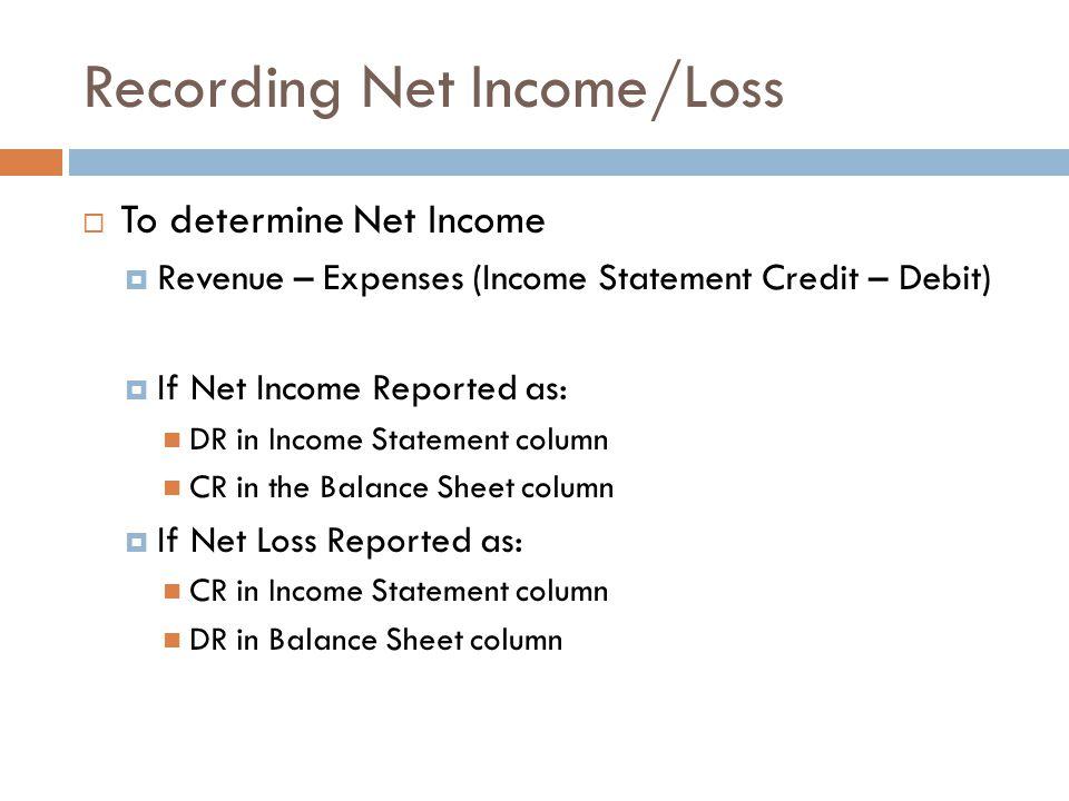 Recording Net Income/Loss