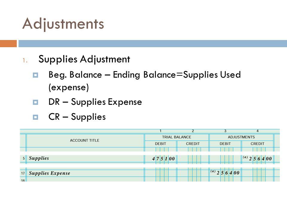 Adjustments Supplies Adjustment