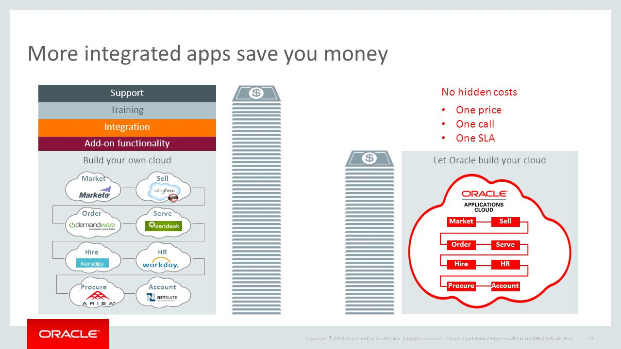 More integrated apps save you money