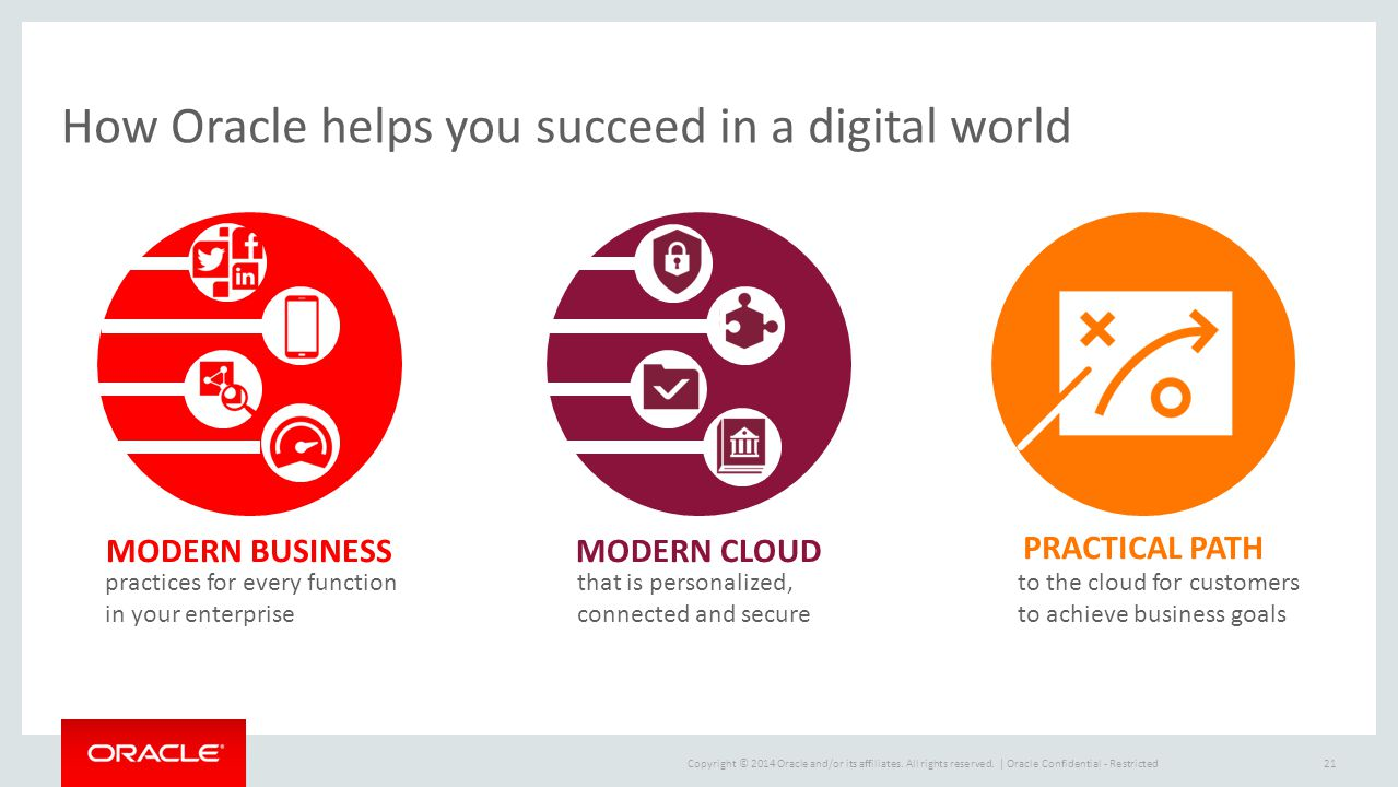 How Oracle helps you succeed in a digital world