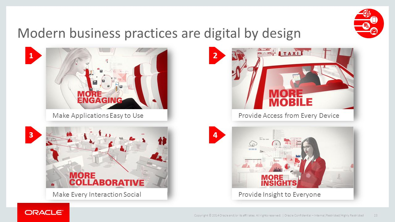 Modern business practices are digital by design