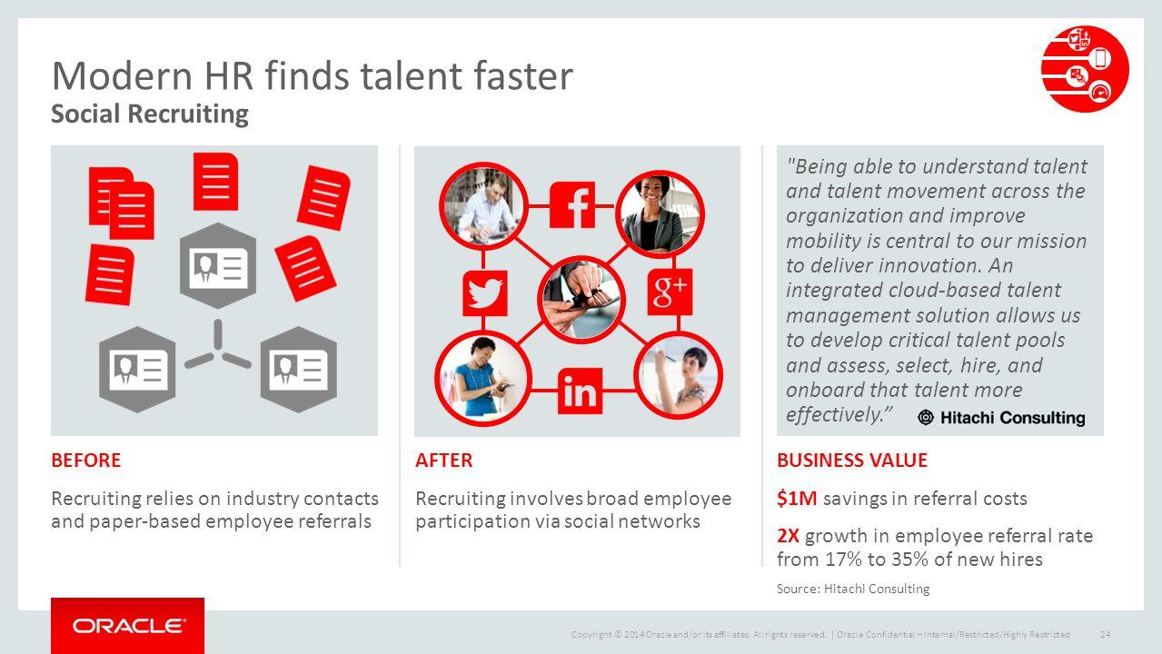 Modern HR finds talent faster