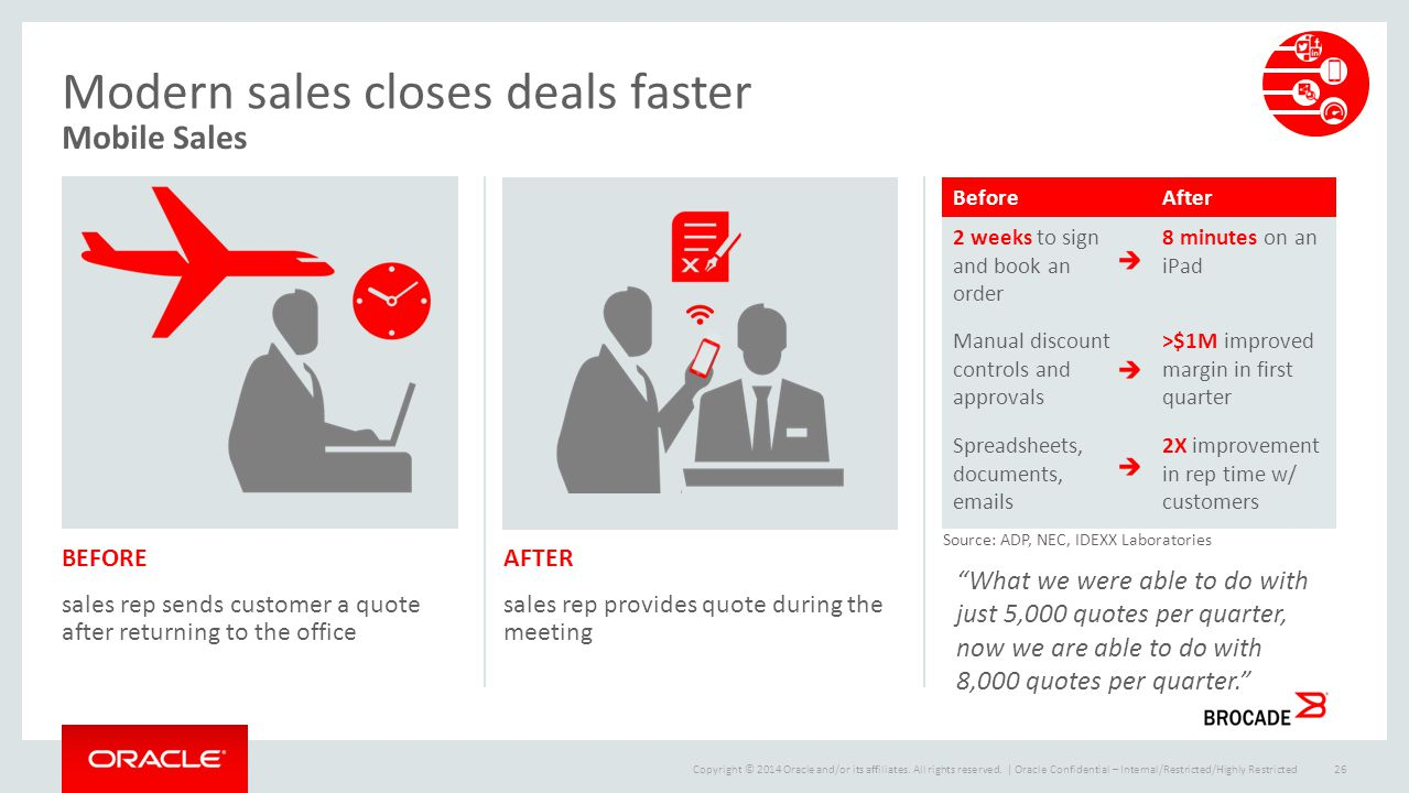 Modern sales closes deals faster
