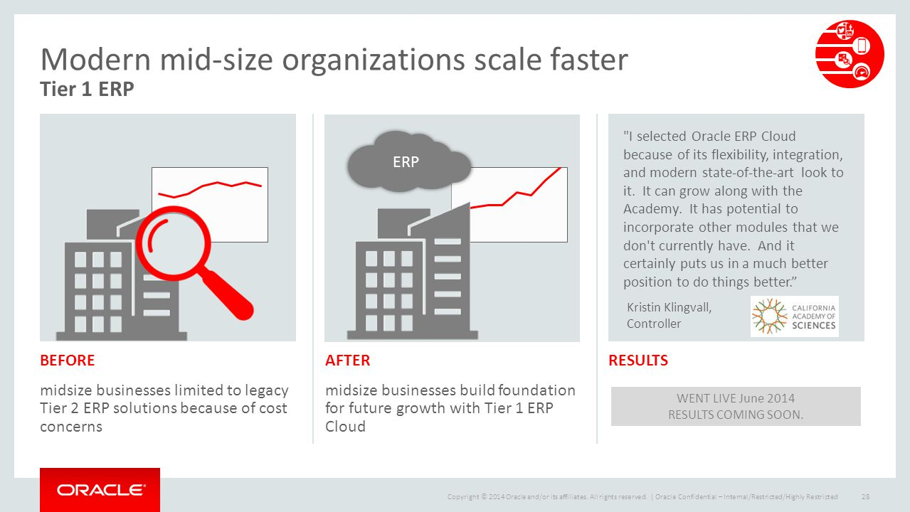 Modern mid-size organizations scale faster