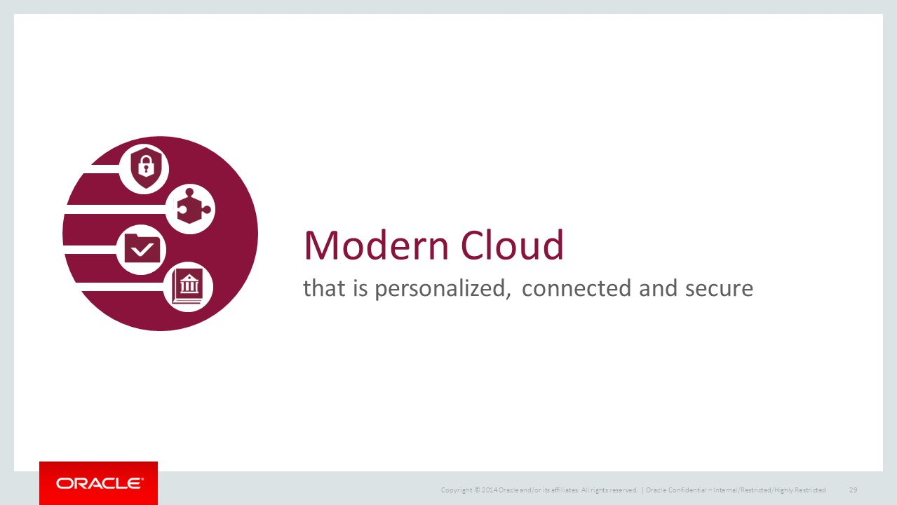 Modern Cloud that is personalized, connected and secure
