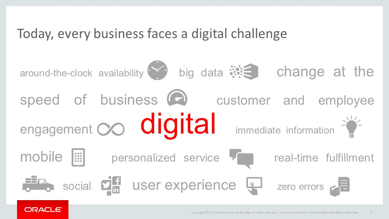 Today, every business faces a digital challenge