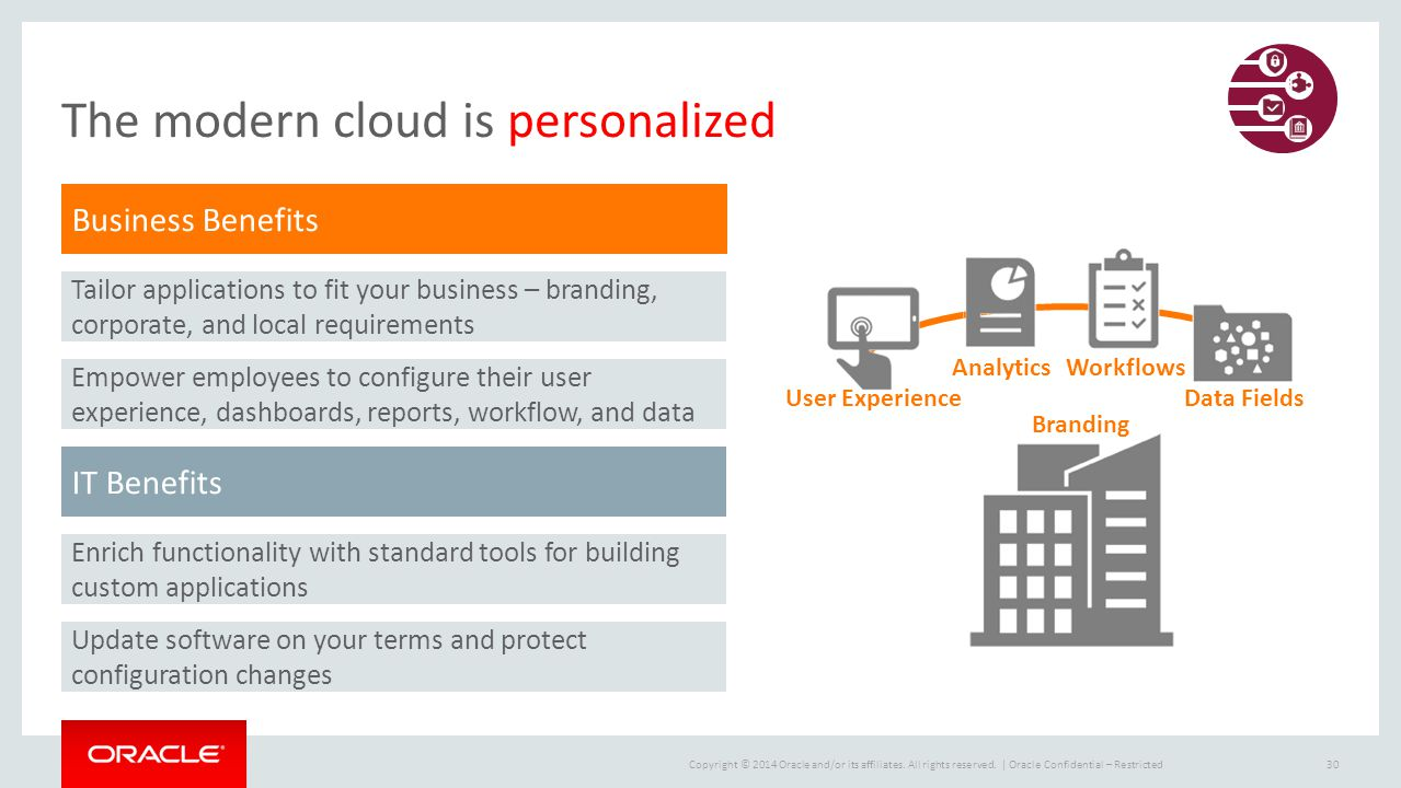 The modern cloud is personalized
