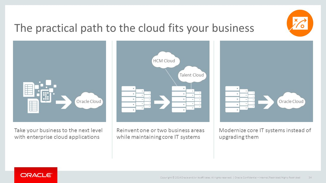 The practical path to the cloud fits your business