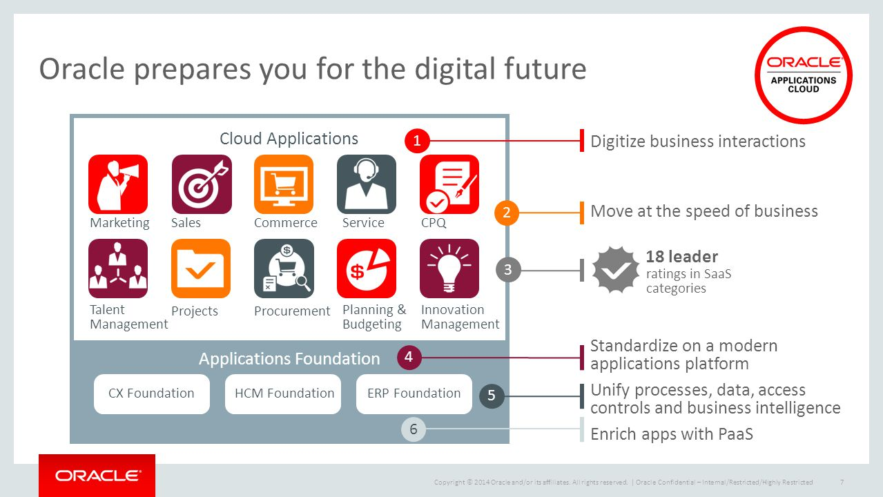 Oracle prepares you for the digital future