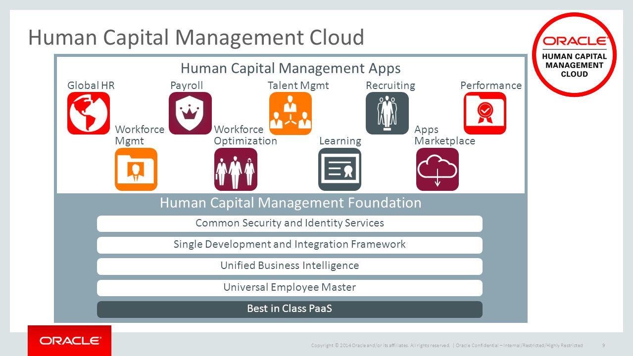 Human Capital Management Cloud