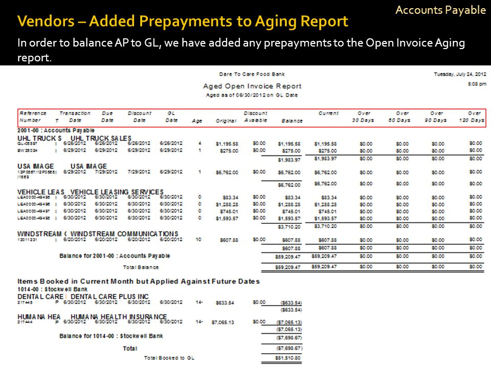 Vendors – Added Prepayments to Aging Report